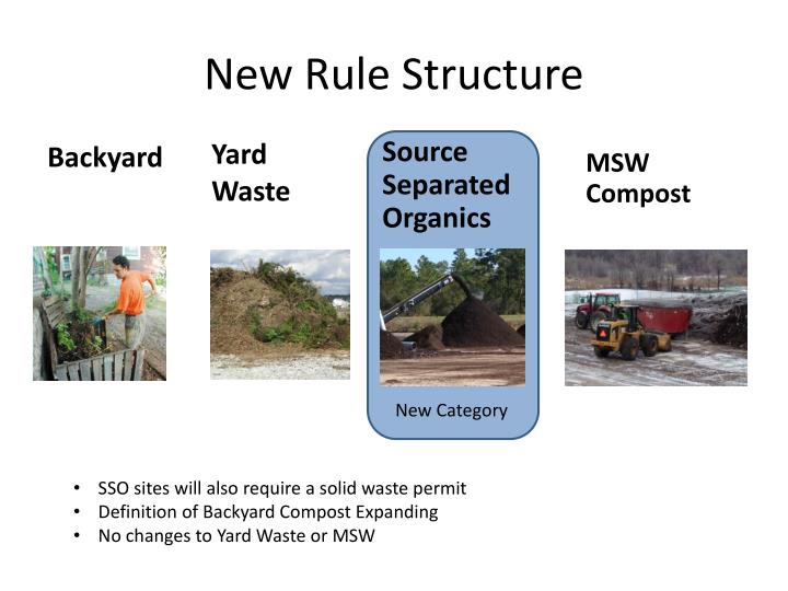 New Rule Structure