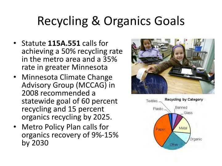 Recycling organics goals