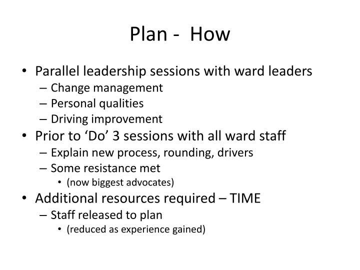 Plan -  How