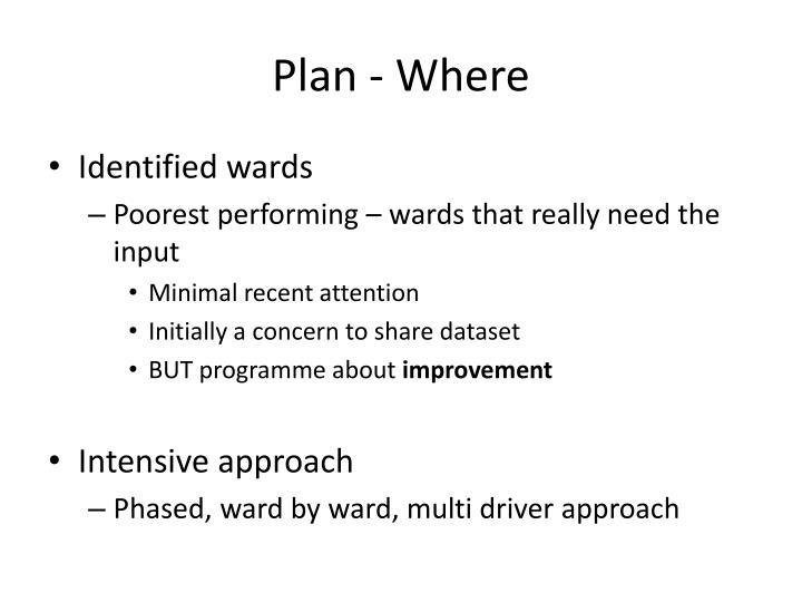 Plan - Where