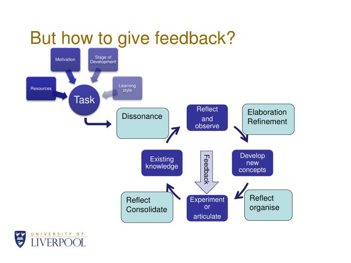 But how to give feedback?