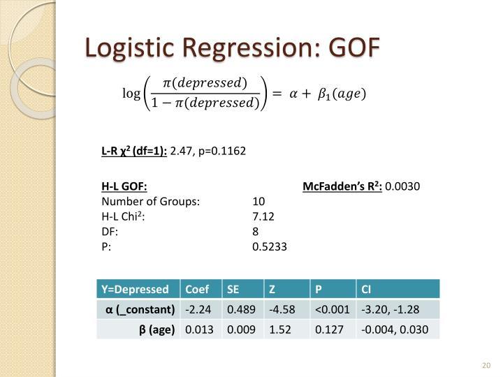 Logistic Regression: GOF