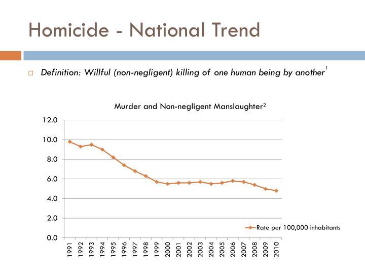 Homicide national trend
