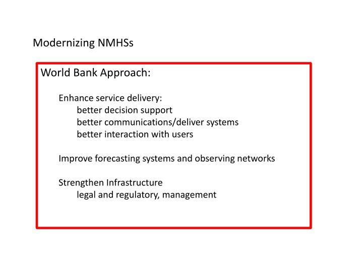Modernizing NMHSs