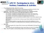 aps tc participation in aiaa sections committees activities