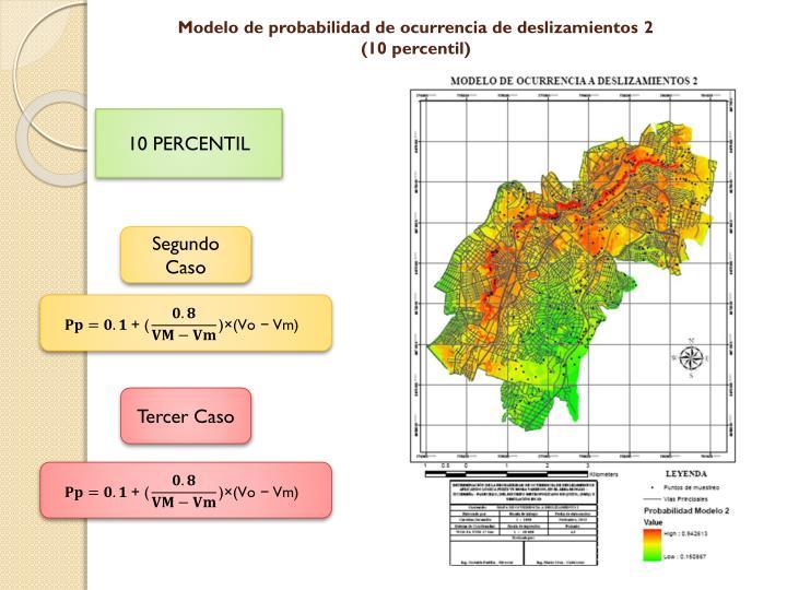 Modelo de probabilidad de ocurrencia de deslizamientos 2