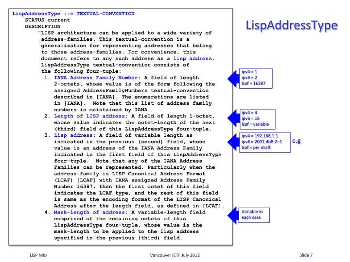 LispAddressType