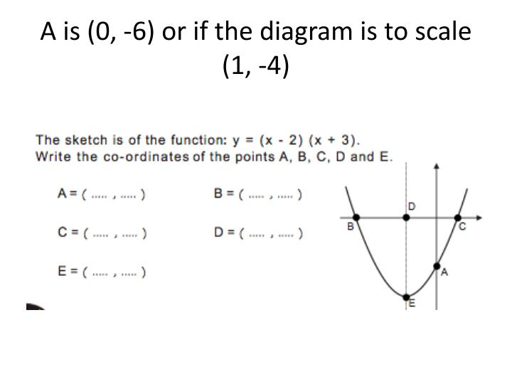 A is (0, -6) or if the diagram is