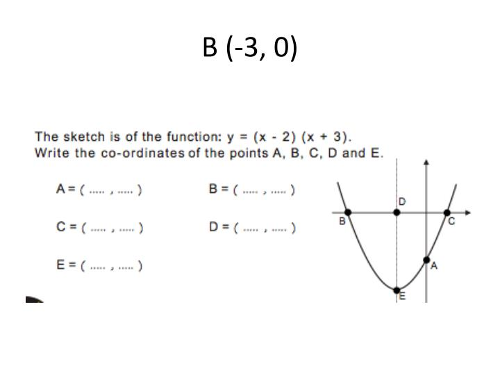 B (-3, 0)