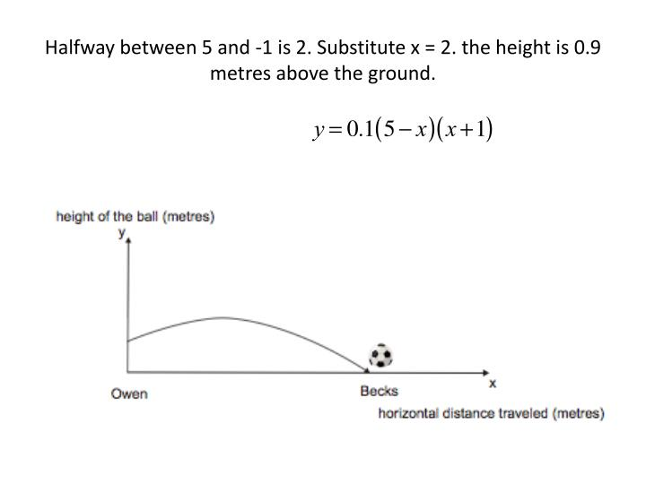 Halfway between 5 and -1 is 2. Substitute x = 2. the height is 0.9