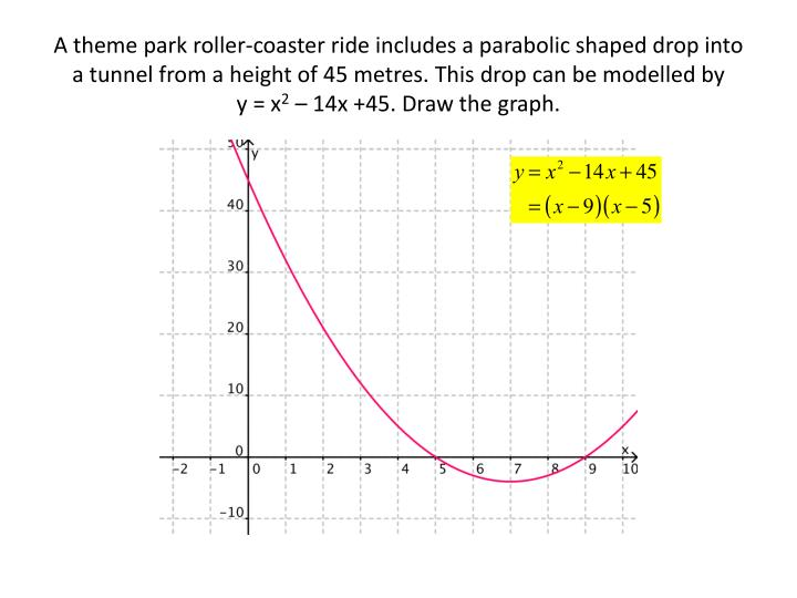 A theme park roller-coaster ride includes a parabolic shaped drop into a tunnel from a height of 45
