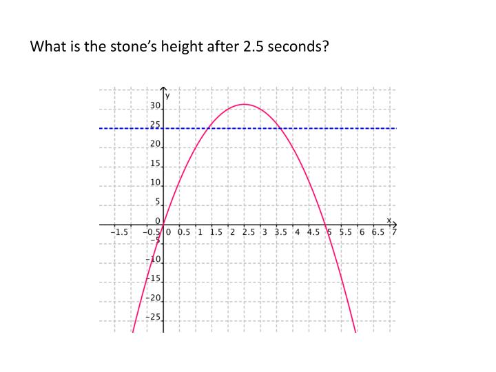 What is the stone's height after 2.5 seconds?