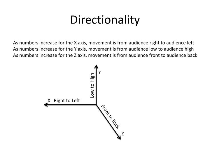 Directionality