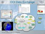 ooi data exchange