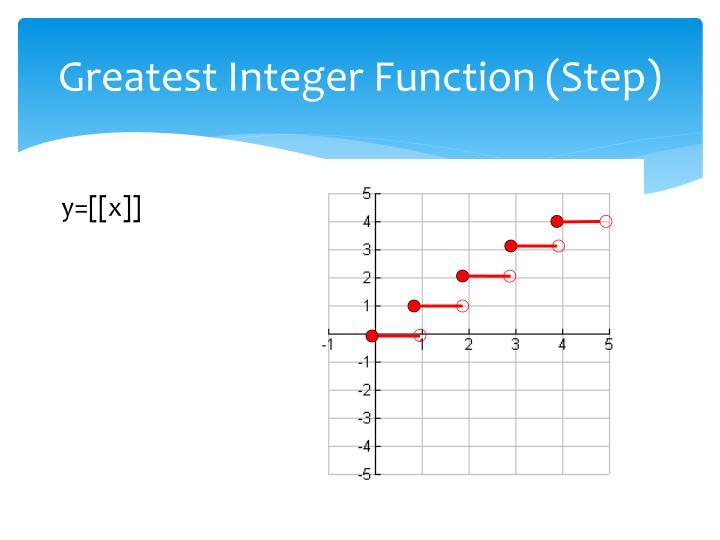 Greatest Integer Function (Step)