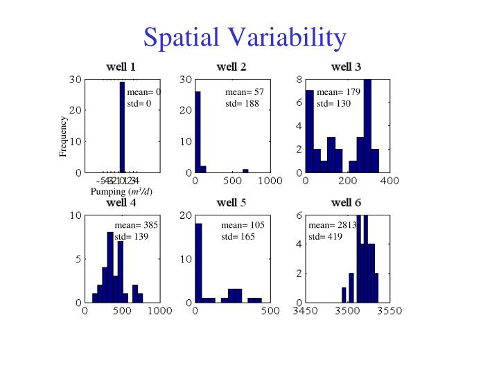 Spatial Variability
