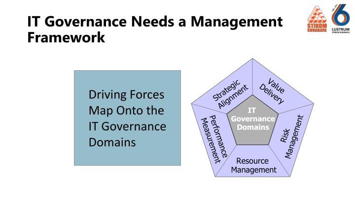 IT Governance Needs a Management Framework