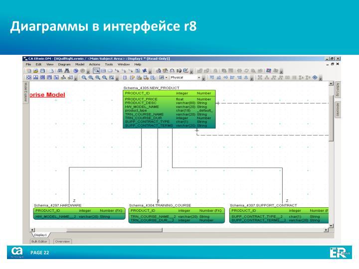 Диаграммы в интерфейсе