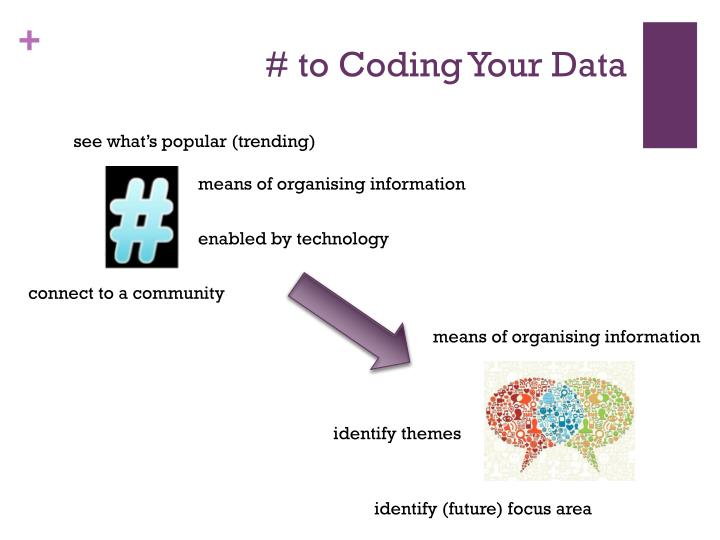 To coding your data