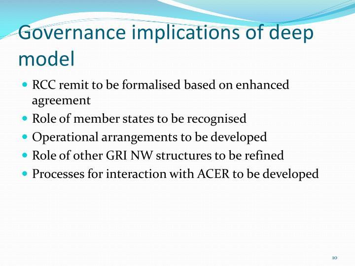 Governance implications of deep model