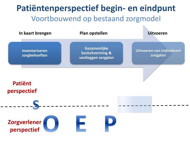 Patiëntenperspectief begin- en eindpunt