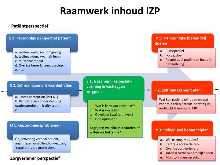 Raamwerk inhoud IZP