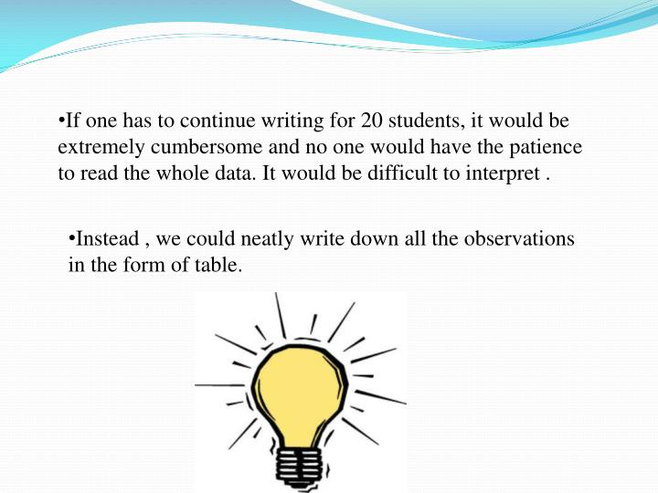 If one has to continue writing for 20 students, it would be extremely cumbersome and no one would have the patience to read the whole data. It would be difficult to interpret .