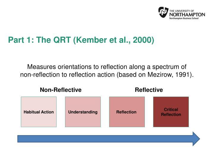 Part 1: The QRT (