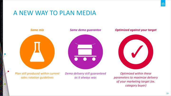 A NEW WAY TO PLAN MEDIA