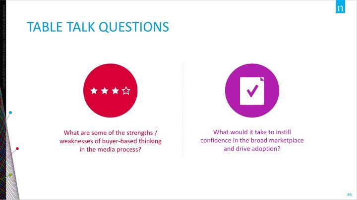 Table talk Questions