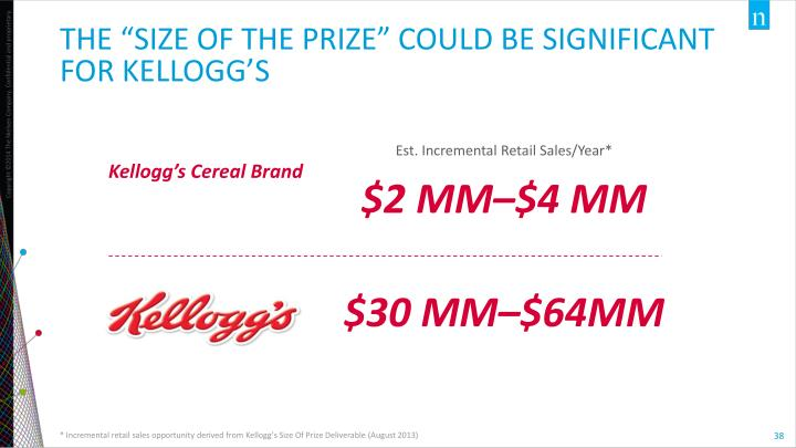 """The """"Size of the Prize"""" Could be Significant for Kellogg's"""
