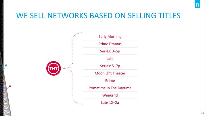WE SELL NETWORKS BASED ON SELLING TITLES