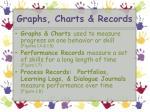 graphs charts records