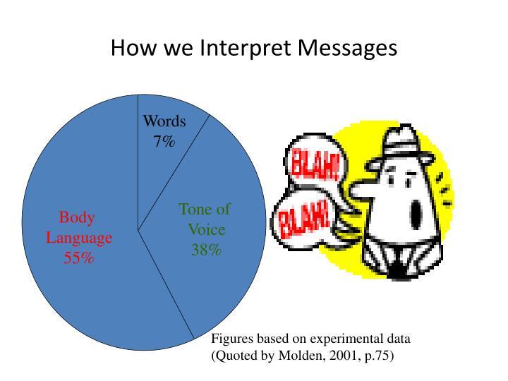 How we Interpret Messages