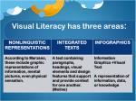 visual literacy has three a reas