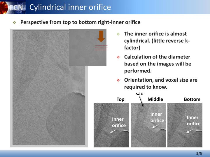 Cylindrical inner orifice