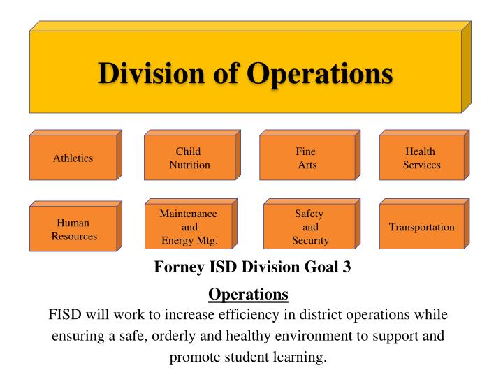 Division of