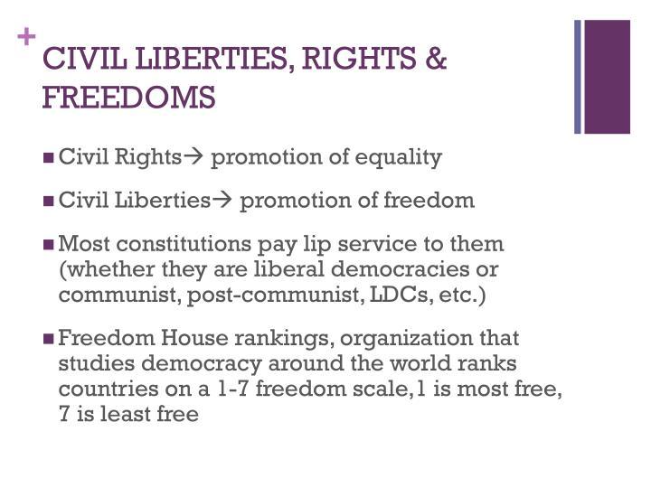 CIVIL LIBERTIES, RIGHTS & FREEDOMS