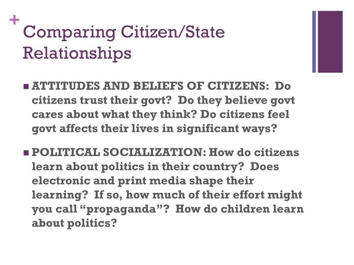 Comparing Citizen/State Relationships