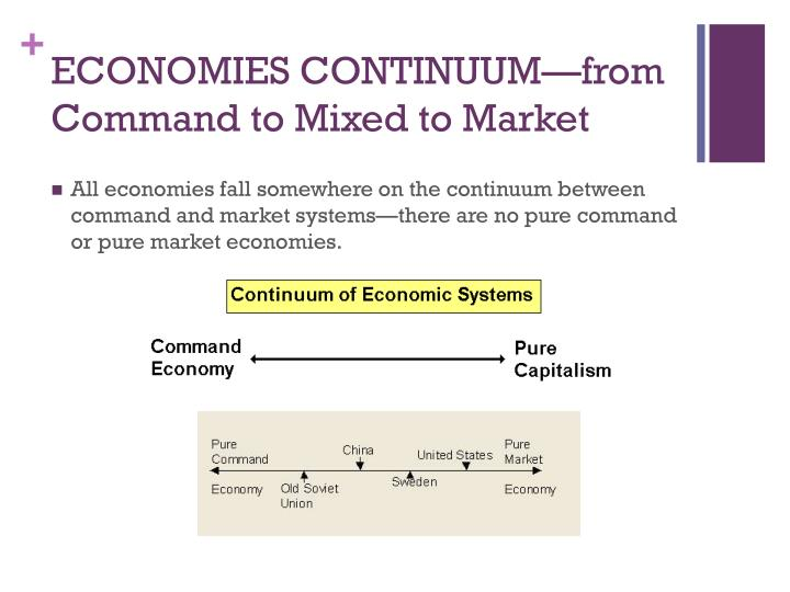 ECONOMIES CONTINUUM—from Command to Mixed to Market