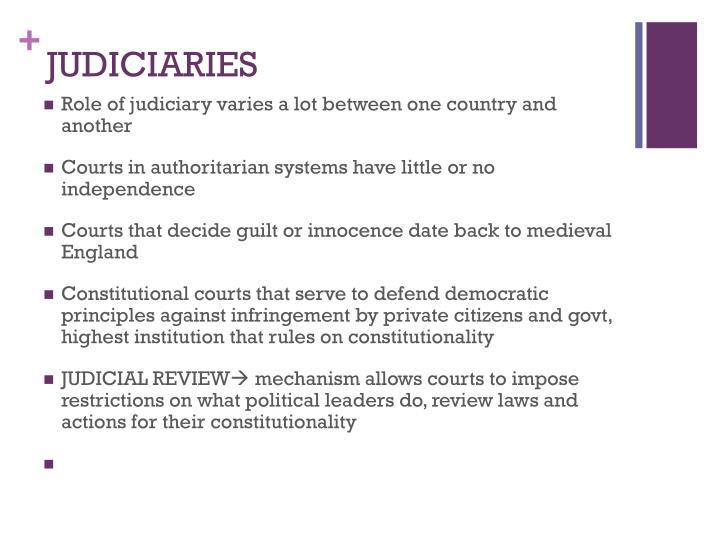 JUDICIARIES