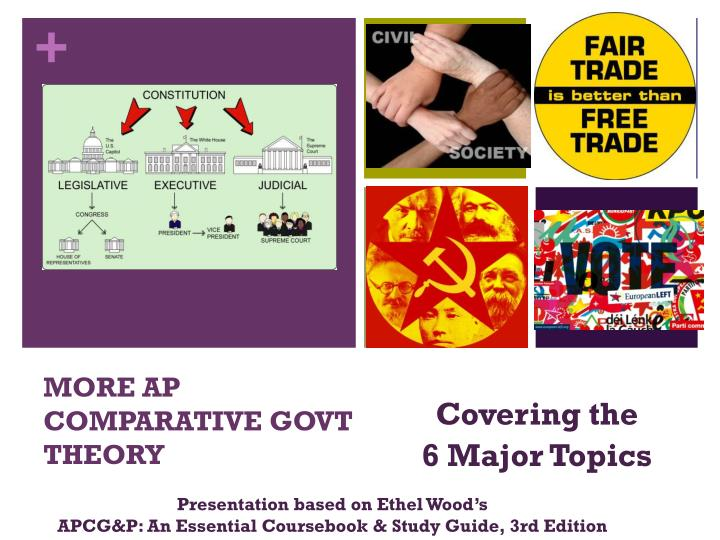 More ap comparative govt theory