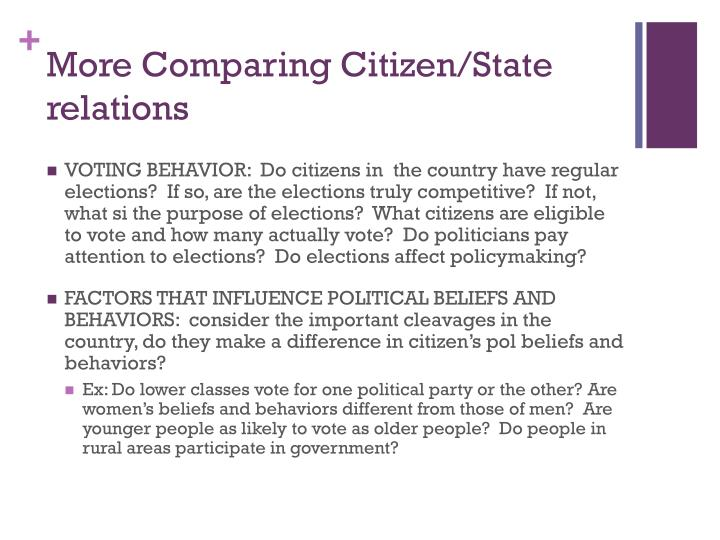 More Comparing Citizen/State relations