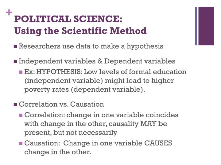 POLITICAL SCIENCE: