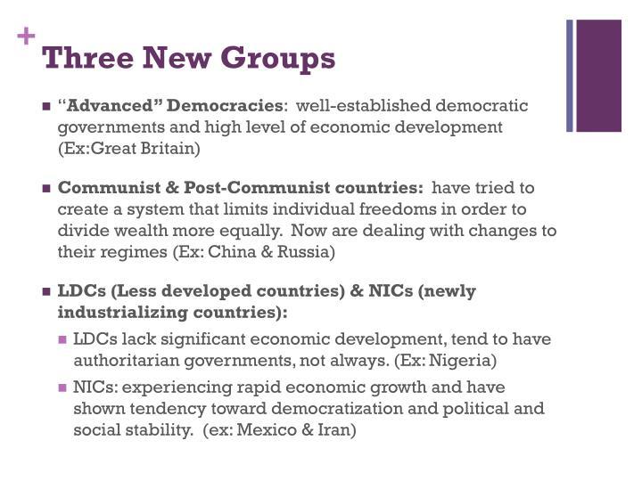 Three New Groups