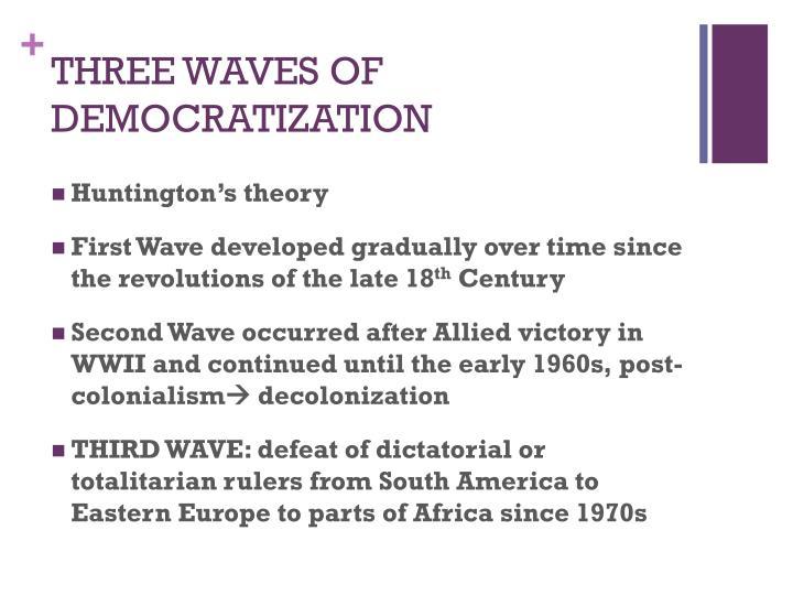 THREE WAVES OF DEMOCRATIZATION