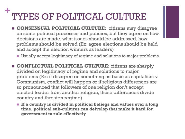 TYPES OF POLITICAL CULTURE