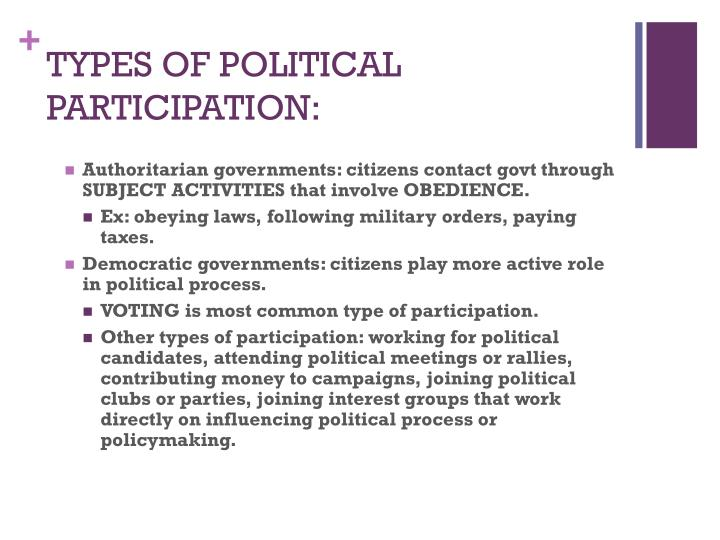 TYPES OF POLITICAL PARTICIPATION: