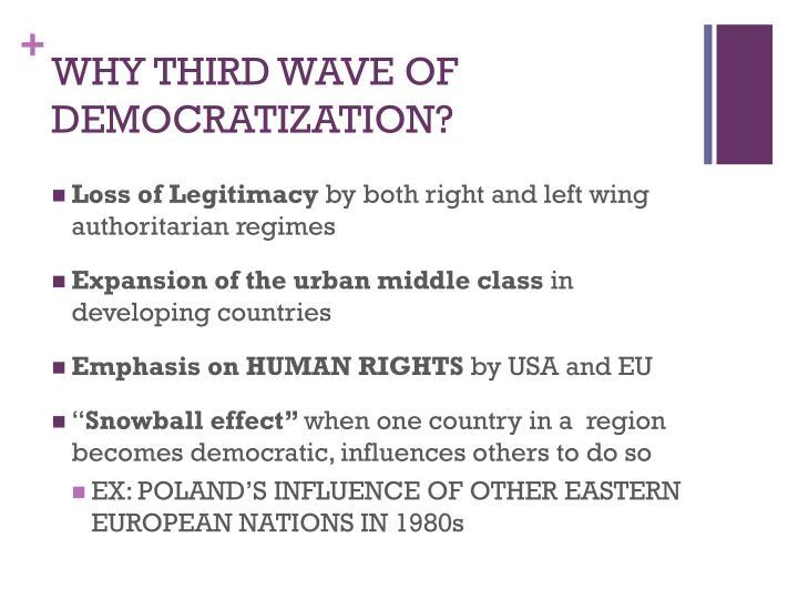 WHY THIRD WAVE OF DEMOCRATIZATION?