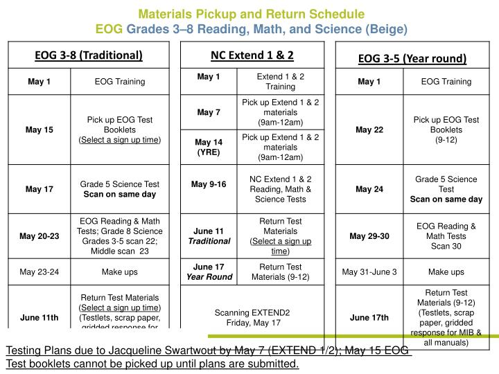 Materials Pickup and Return Schedule
